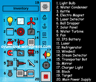 Twinklestargames electric box inventory description label dictionary