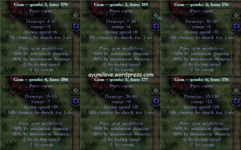 Gemcraft Pure Cyan Details