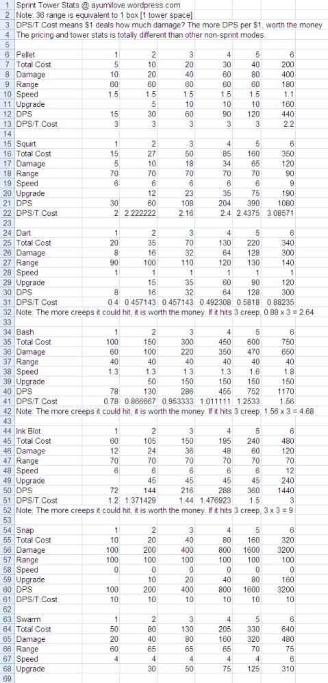 desktop_td_pro_sprint_tower_stats