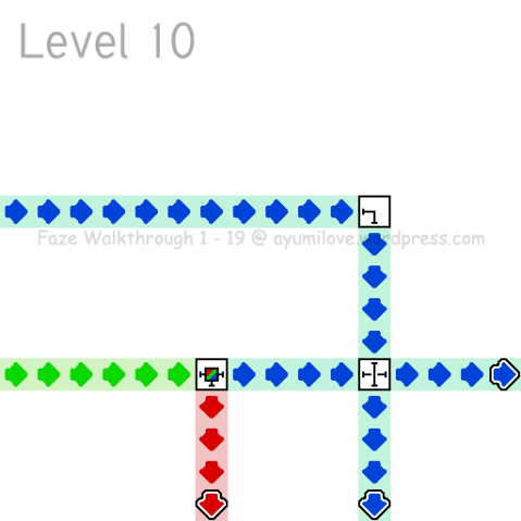 faze-walkthrough-level-10