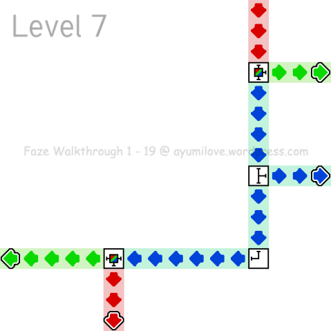 faze-walkthrough-level-7