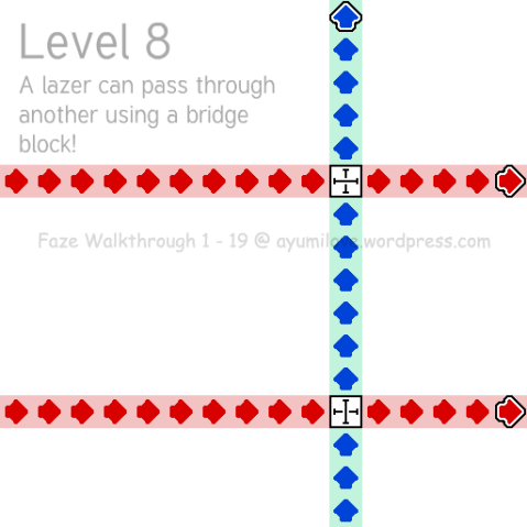 faze-walkthrough-level-8