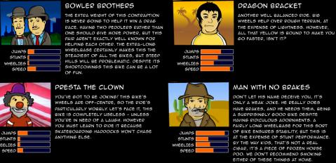 Cyclomaniacs Character 1
