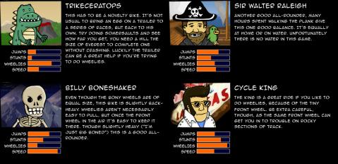Cyclomaniacs Character 2