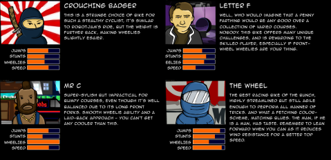 Cyclomaniacs Character 4
