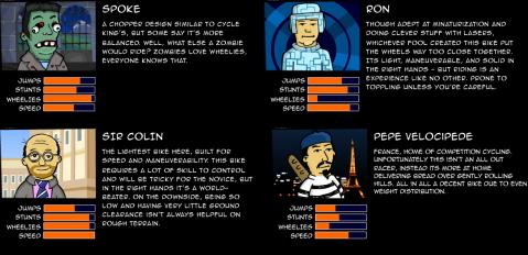 Cyclomaniacs Character 5
