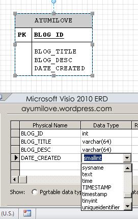 Microsoft Visio ERD Data Type MySQL