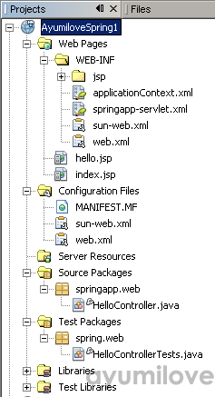 22 Netbeans Chapter 1 Spring MVC Summary
