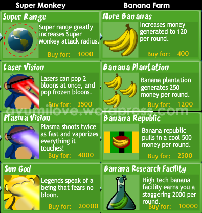 Bloons TD 4 Super Monkey Banana Farm