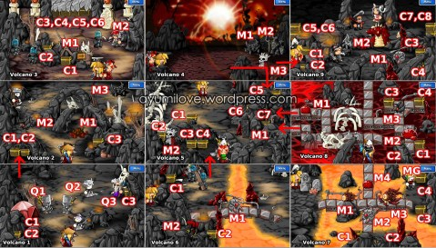 Epic Battle Fantasy 3 Volcano Map Walkthrough